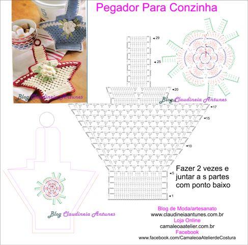 Gráfico Crochet – Cestinha Pegador para Cozinha