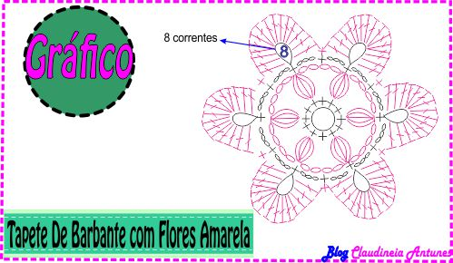 Tapete Croche em Barbante-grafico da flor